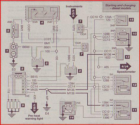 406 1 9 td 1996 coupure moteur en roulant. Black Bedroom Furniture Sets. Home Design Ideas