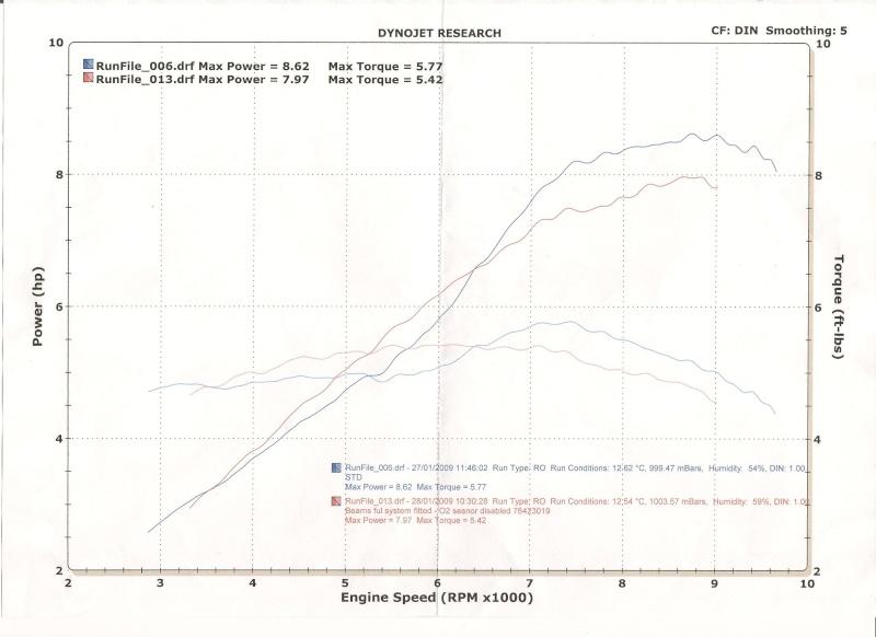 Brilliant Suzuki Rv 125 Wiring Diagram Wiring Diagram Schematics Wiring Database Denligelartorg