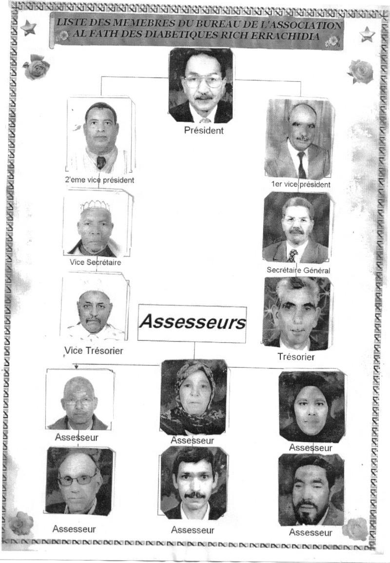 Liste des membres de l'Association of Cartoonists