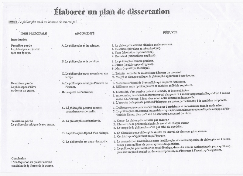 Appendix 3 - Sample of a Proposal for a Thesis or Dissertation