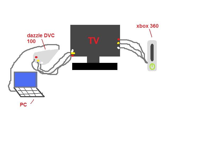 скачать драйвер Dazzle Dvc100 для Windows 7 - фото 2