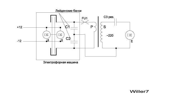 Электростатический генератор своими руками