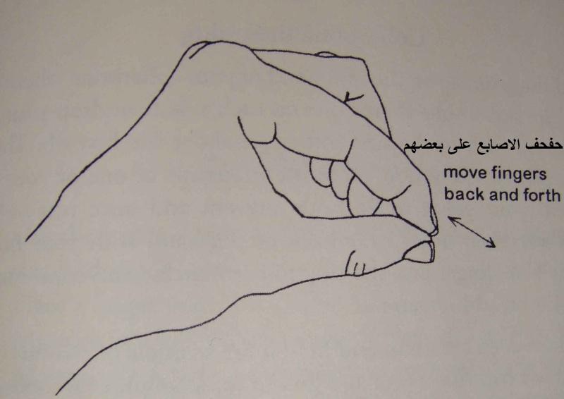 طريقة حفحفة الاصابع للتعرف على المواد الغذائية الصالحة او الضارة
