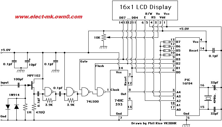 Frequency Meter Circuit Schematic : Frequency meter circuit
